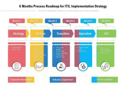 6 Months Process Roadmap For ITIL Implementation Strategy