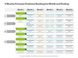 6 Months Processor Evolution Roadmap For Mobile And Desktop