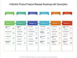 6 Months Product Feature Release Roadmap With Description