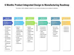 6 Months Product Integrated Design To Manufacturing Roadmap