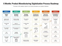 6 Months Product Manufacturing Digitalization Process Roadmap