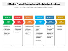 6 Months Product Manufacturing Digitalization Roadmap