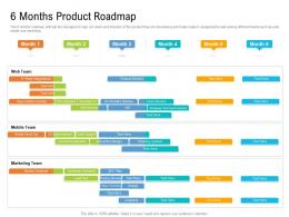6 Months Product Roadmap Timeline Powerpoint Template
