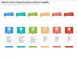 6 Months Product Update Roadmap To Enhance Capability