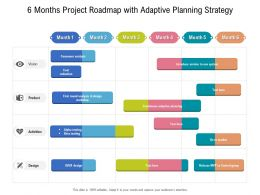 6 Months Project Roadmap With Adaptive Planning Strategy