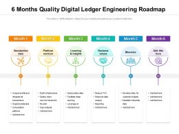 6 Months Quality Business Data Engineering Roadmap