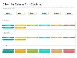6 Months Release Plan Roadmap Timeline Powerpoint Template