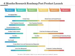 6 Months Research Roadmap Post Product Launch