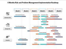 6 Months Risk And Problem Management Implementation Roadmap