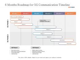 6 Months Roadmap For 5G Communication Timeline