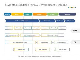 6 Months Roadmap For 5G Development Timeline