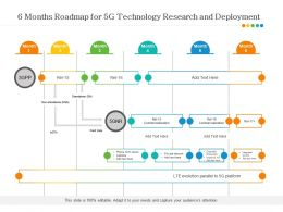 6 Months Roadmap For 5G Technology Research And Deployment
