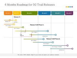 6 Months Roadmap For 5G Trail Releases