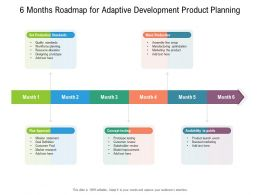 6 Months Roadmap For Adaptive Development Product Planning