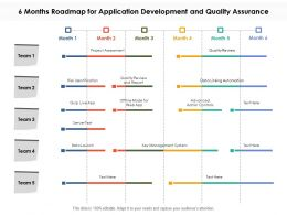 6 Months Roadmap For Application Development And Quality Assurance