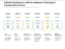 6 Months Roadmap For Artificial Intelligence Technology In Transportation Services
