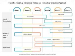 6 Months Roadmap For Artificial Intelligence Technology Innovation Approach