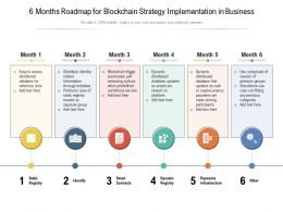 6 Months Roadmap For Blockchain Strategy Implementation In Business