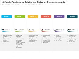 6 Months Roadmap For Building And Delivering Process Automation