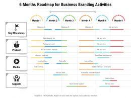 6 Months Roadmap For Business Branding Activities