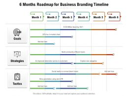 6 Months Roadmap For Business Branding Timeline