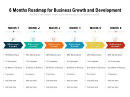 6 Months Roadmap For Business Growth And Development