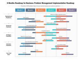 6 Months Roadmap For Business Problem Management Implementation Roadmap