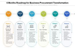 6 Months Roadmap For Business Procurement Transformation