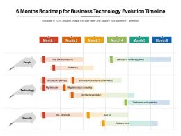 6 Months Roadmap For Business Technology Evolution Timeline