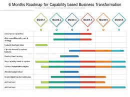 6 Months Roadmap For Capability Based Business Transformation