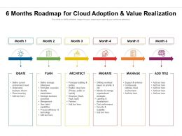 6 Months Roadmap For Cloud Adoption And Value Realization