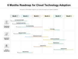 6 Months Roadmap For Cloud Technology Adoption