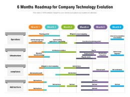 6 Months Roadmap For Company Technology Evolution