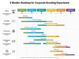 6 Months Roadmap For Corporate Branding Department