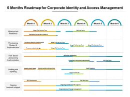 6 Months Roadmap For Corporate Identity And Access Management