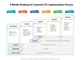 6 Months Roadmap For Corporate ITIL Implementation Process