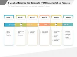 6 Months Roadmap For Corporate ITSM Implementation Process