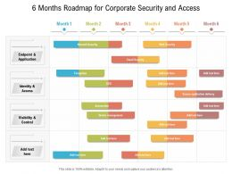 6 Months Roadmap For Corporate Security And Access