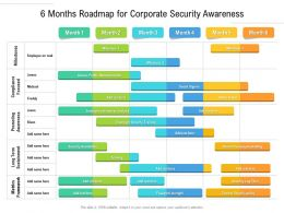 6 Months Roadmap For Corporate Security Awareness
