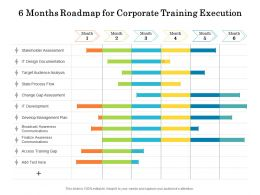 6 Months Roadmap For Corporate Training Execution