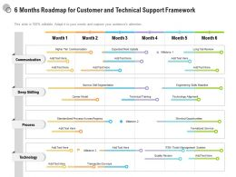 6 Months Roadmap For Customer And Technical Support Framework