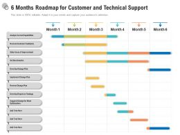 6 Months Roadmap For Customer And Technical Support