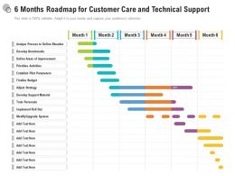 6 Months Roadmap For Customer Care And Technical Support