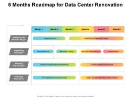6 Months Roadmap For Data Center Renovation