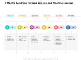 6 Months Roadmap For Data Science And Machine Learning