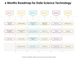 6 Months Roadmap For Data Science Technology