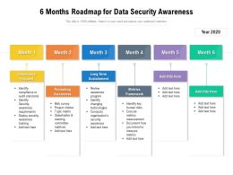 6 Months Roadmap For Data Security Awareness