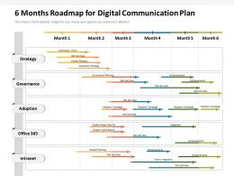 6 Months Roadmap For Digital Communication Plan