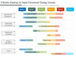 6 Months Roadmap For Digital Procurement Strategy Example