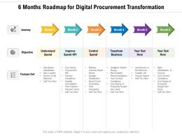 6 Months Roadmap For Digital Procurement Transformation